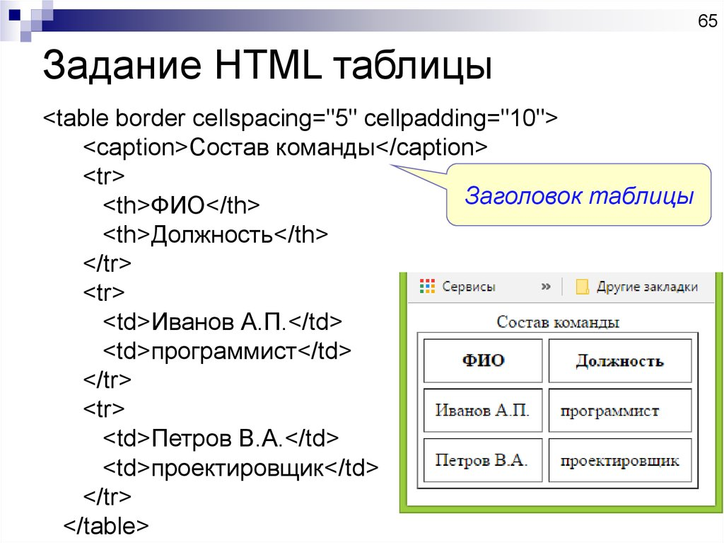 Web создание сайтов таблица евроинс страховая компания официальный сайт отзывы