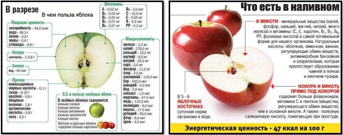 [BBBKEYWORD]. Если яблоки кушать сладкие то можно похудеть. Можно ли похудеть на яблоках